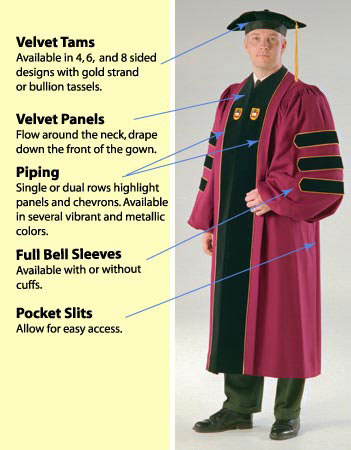 Doctorate or phd